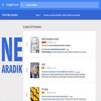 Google'de en çok aranan kelimeler (Türkiye'de)